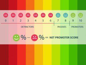 Net promotor score